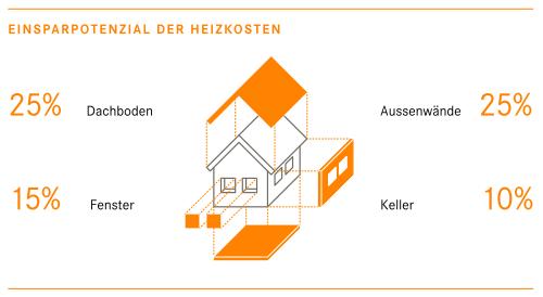GEAK Plus_Haus